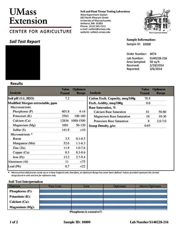 Soil Results-page-001a