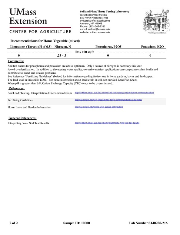 Soil Results-page-002